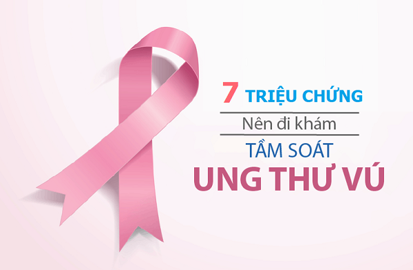 Phát hiện bệnh sớm là bạn có nhiều cơ hội hơn trong điều trị ung thư vú