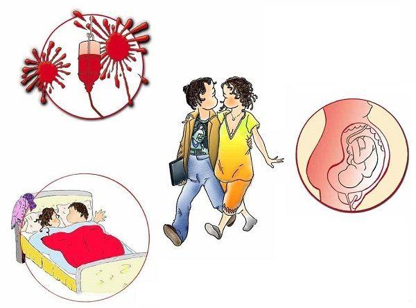 3 con đường lây truyền chính của các bệnh viêm gan do siêu vi
