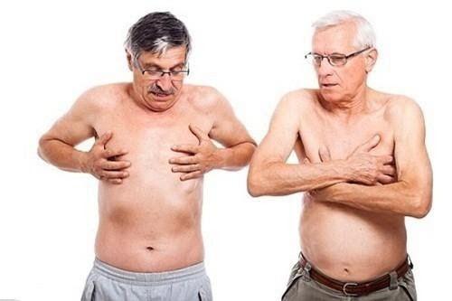 Tuổi càng cao thì khả năng mắc ung thư vú càng lớn