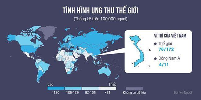 cac-benh-ung-thu-thuong-gap_0